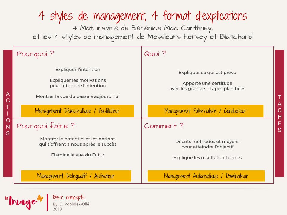 Boost Culture client et management stratégique- 4MAT et styles de management