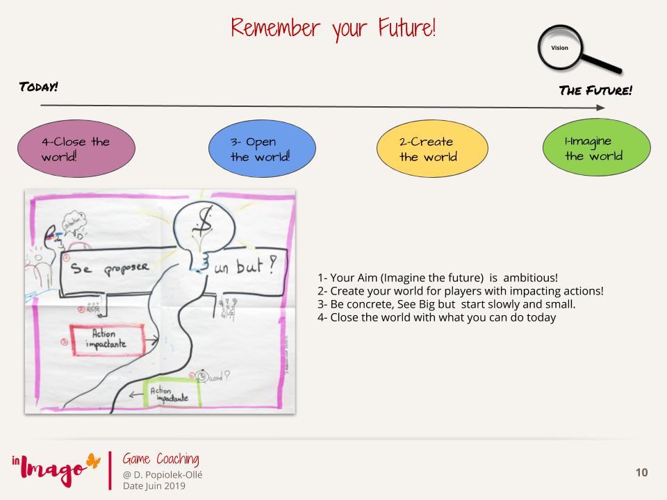 game coaching : créer un espace collaboratif pour aligner vision et action