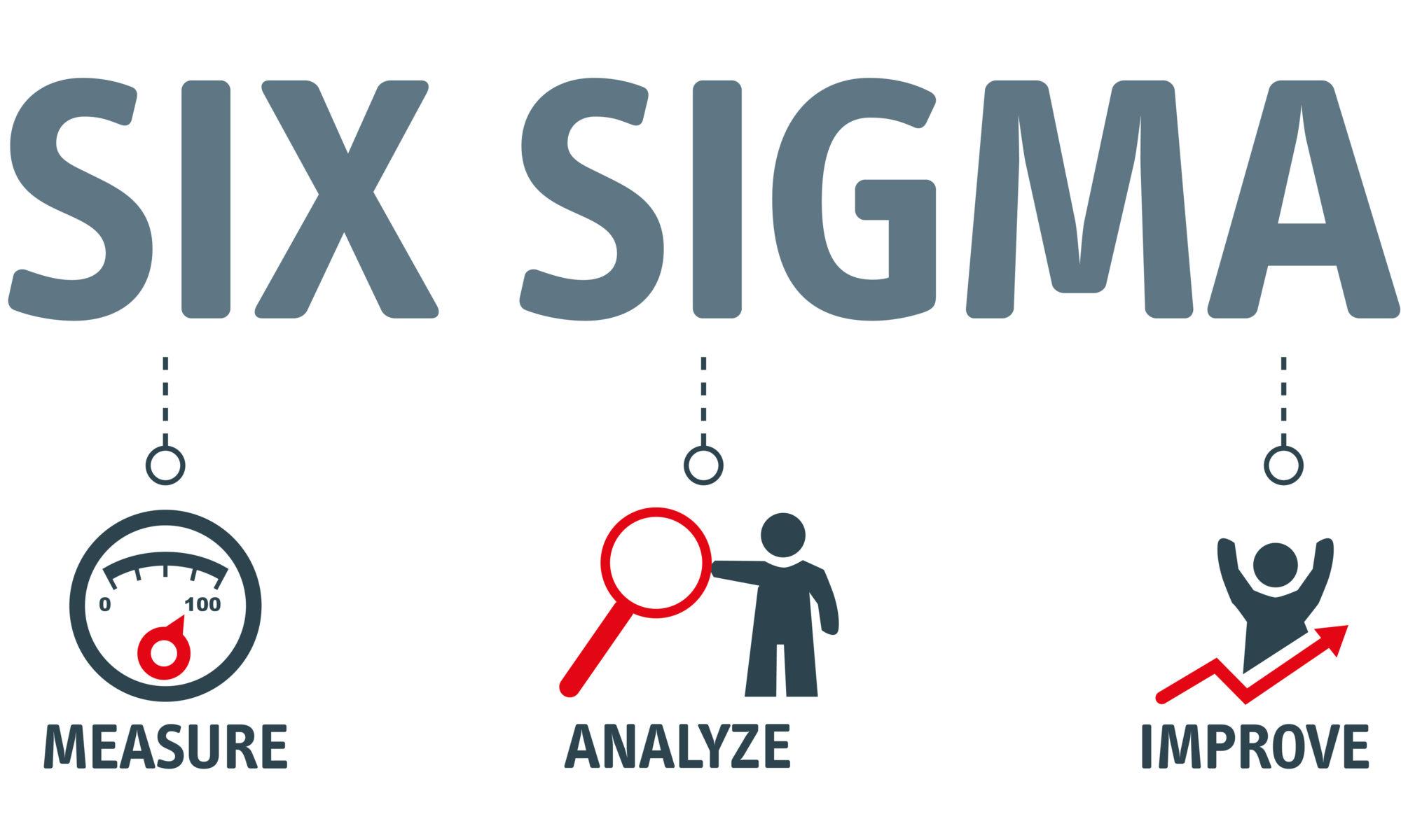 Système Lean repose sur les principes d'amélioration continue et de satisfaction client.
