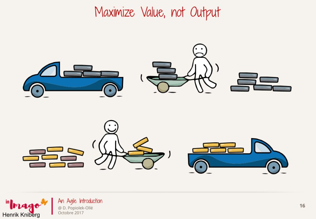 Valeurs Agile, valeurs livrée